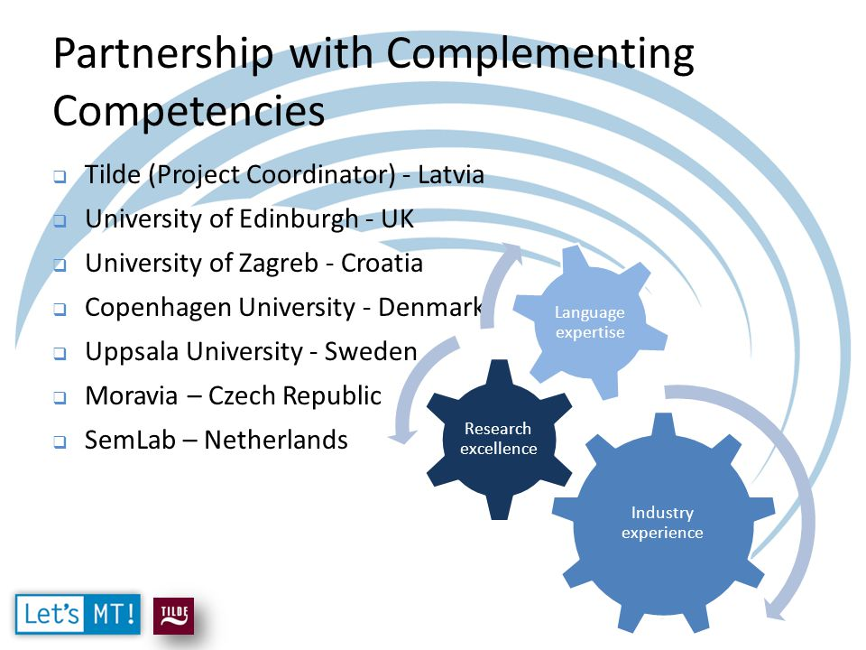 Partnership with Complementing Competencies  Tilde (Project Coordinator) - Latvia  University of Edinburgh - UK  University of Zagreb - Croatia  Copenhagen University - Denmark  Uppsala University - Sweden  Moravia – Czech Republic  SemLab – Netherlands Industry experience Research excellence Language expertise