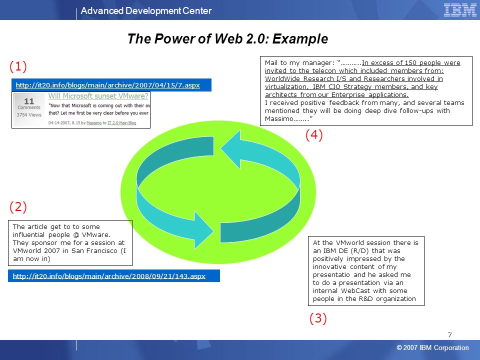 Advanced Development Center © 2007 IBM Corporation The Power of Web 2.0: Example The article get to to some influential people @ VMware. They sponsor
