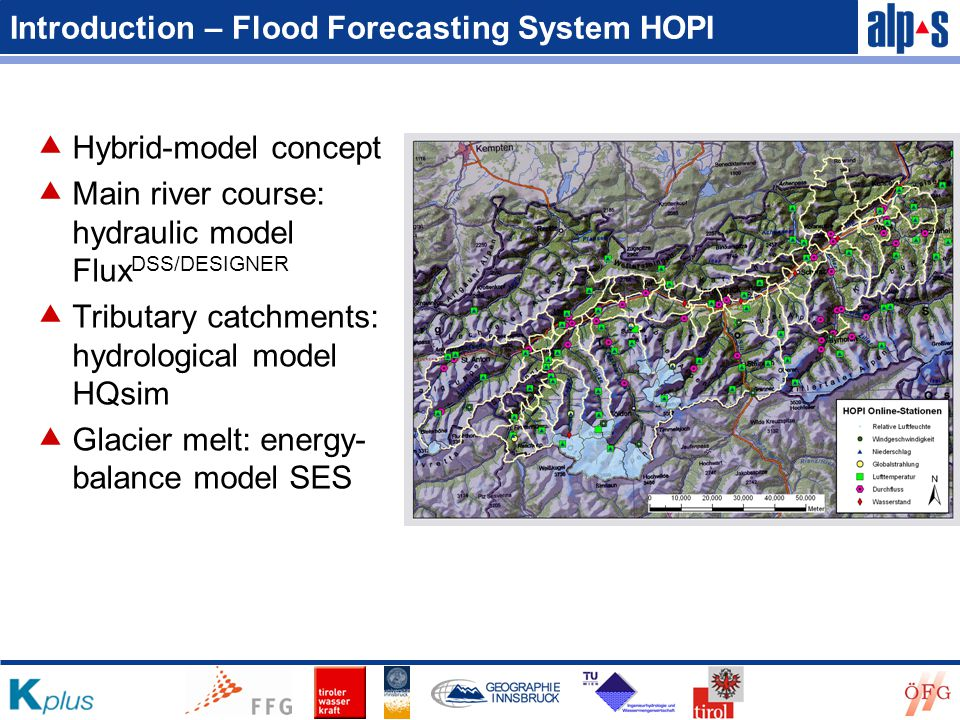 Introduction – Snow and Ice Melt Model SES photo: USI/Ibk  Physically-based, spatially distributed, energy balance model  Based on a snow melt model by Blöschl et al.