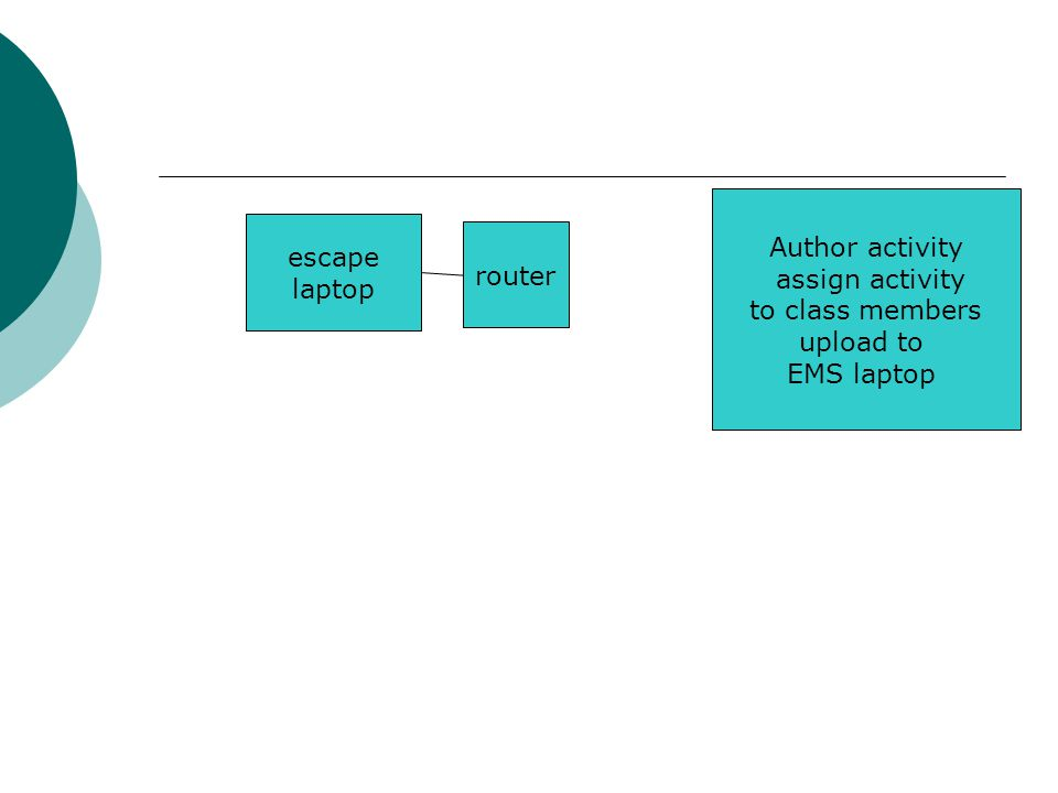 escape laptop router Author activity assign activity to class members upload to EMS laptop