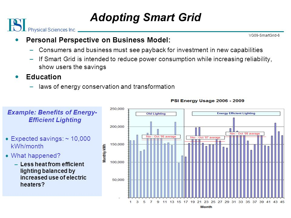 Physical Sciences Inc. VG09-SmartGrid-6 Adopting Smart Grid  Personal Perspective on Business Model: –Consumers and business must see payback for inv