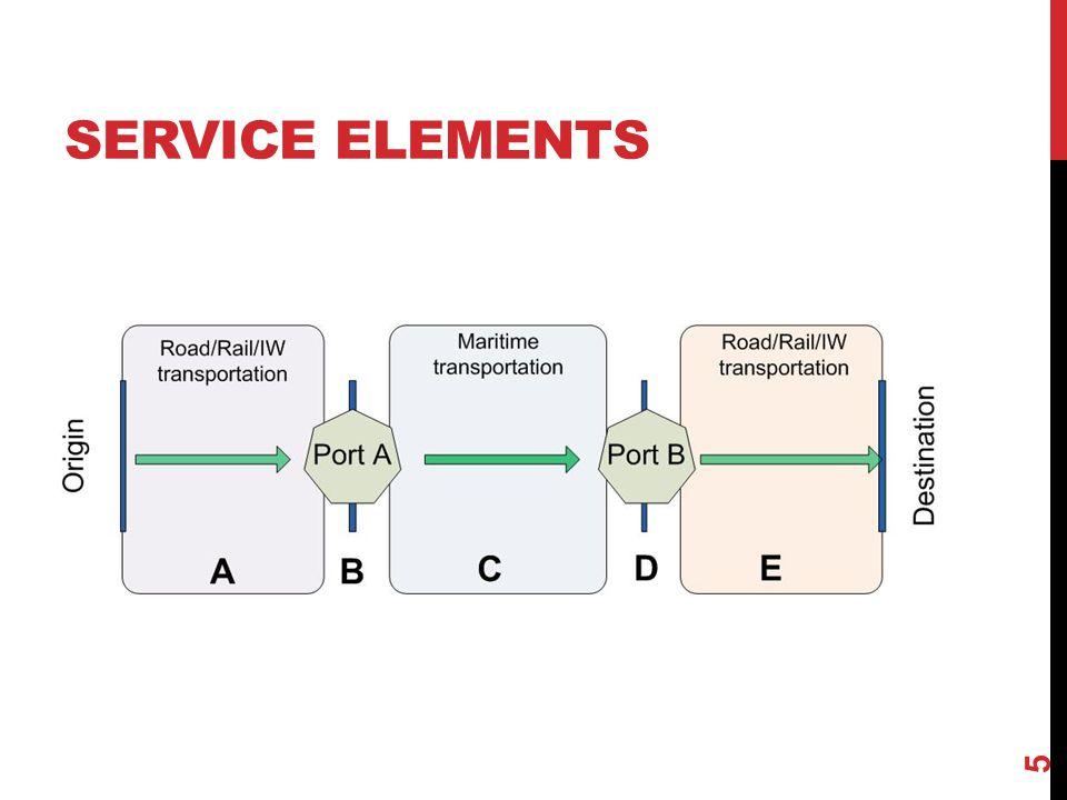 SERVICE ELEMENTS 5