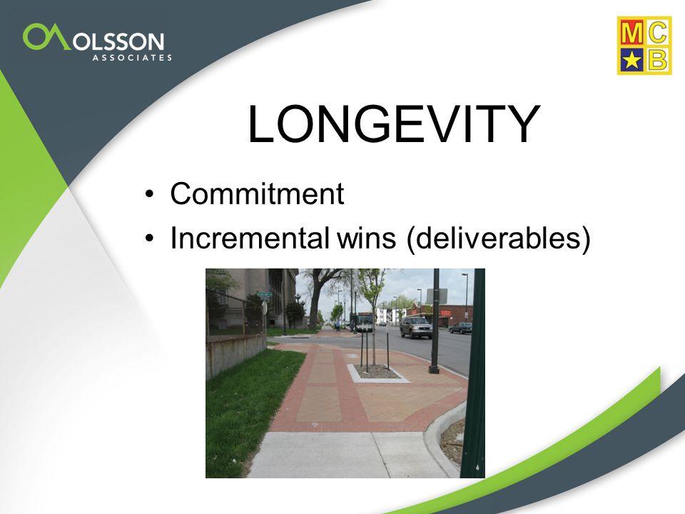 LONGEVITY Commitment Incremental wins (deliverables)