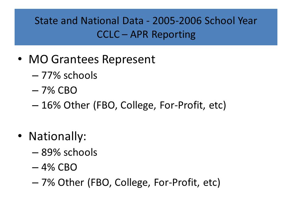 MO Grantees Represent – 77% schools – 7% CBO – 16% Other (FBO, College, For-Profit, etc) Nationally: – 89% schools – 4% CBO – 7% Other (FBO, College, For-Profit, etc) State and National Data - 2005-2006 School Year CCLC – APR Reporting