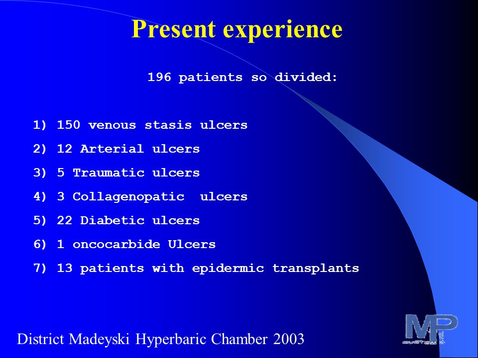 Present experience 196 patients so divided: 1) 150 venous stasis ulcers 2) 12 Arterial ulcers 3) 5 Traumatic ulcers 4) 3 Collagenopatic ulcers 5) 22 Diabetic ulcers 6) 1 oncocarbide Ulcers 7) 13 patients with epidermic transplants District Madeyski Hyperbaric Chamber 2003