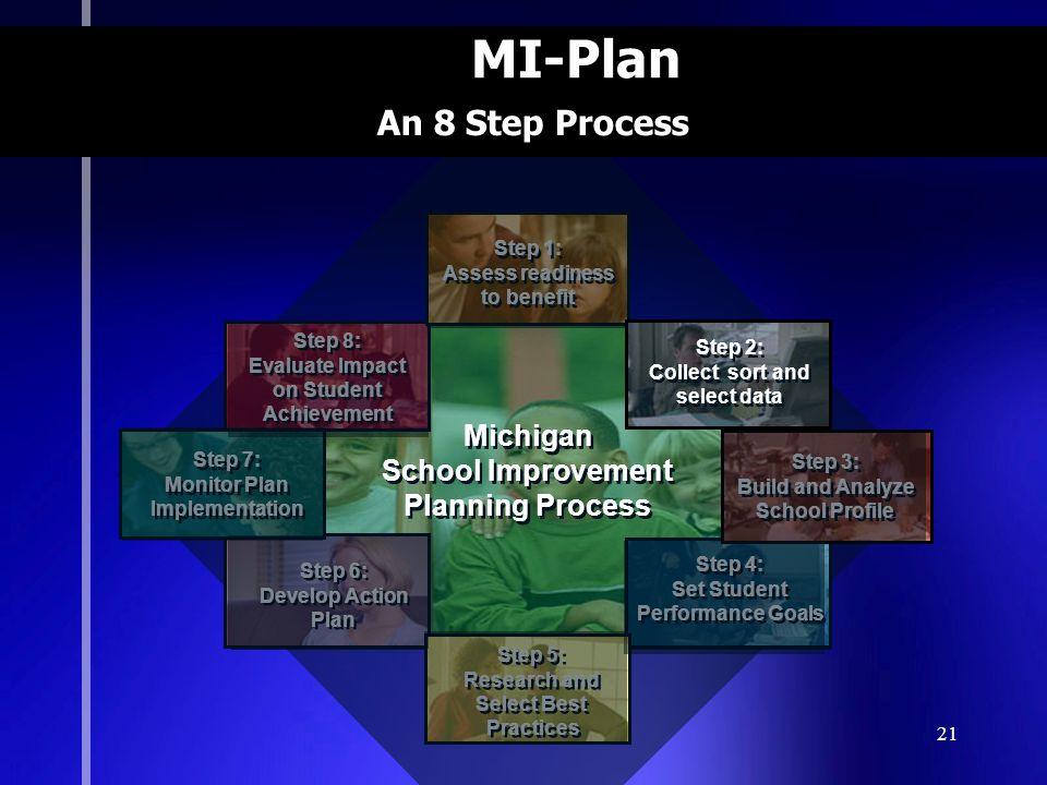 21 MI-Plan Michigan School Improvement Planning Process Michigan School Improvement Planning Process Step 8: Evaluate Impact on Student Achievement St