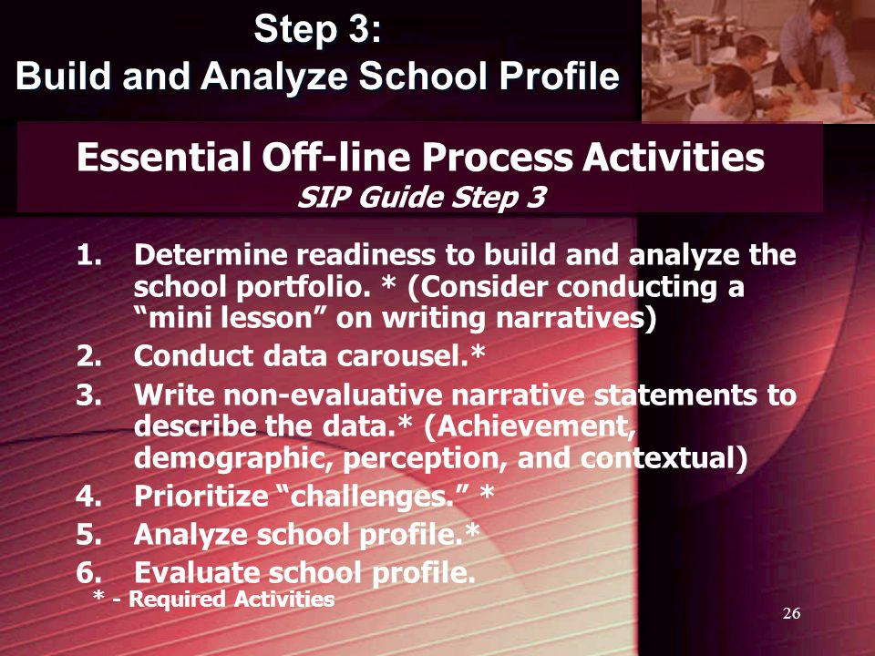26 Step 3: Build and Analyze School Profile Step 3: Build and Analyze School Profile 1.Determine readiness to build and analyze the school portfolio.
