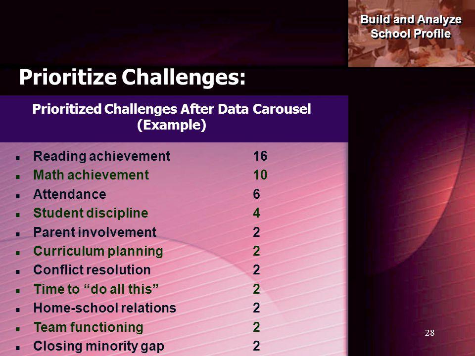 28 Prioritized Challenges After Data Carousel (Example) Reading achievement16 Math achievement10 Attendance6 Student discipline4 Parent involvement2 C