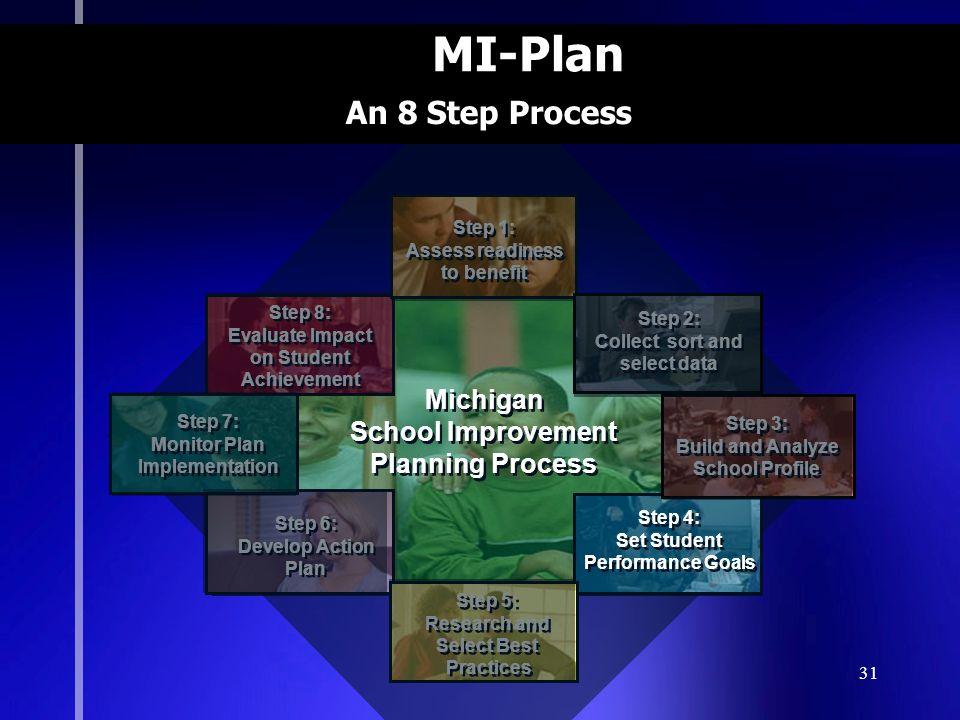 31 MI-Plan Michigan School Improvement Planning Process Michigan School Improvement Planning Process Step 8: Evaluate Impact on Student Achievement St