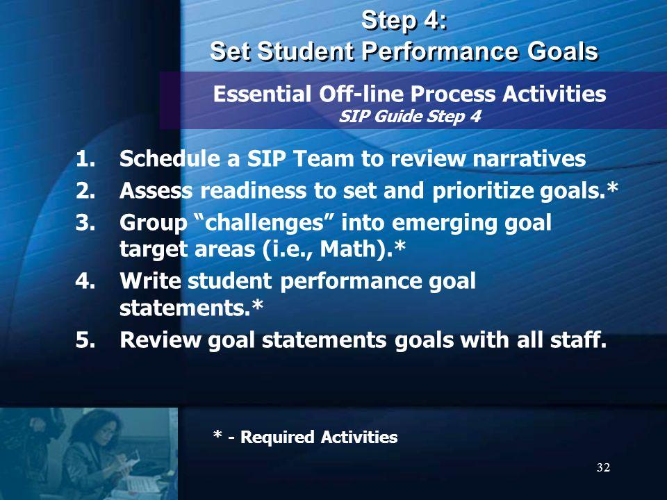 32 Step 4: Set Student Performance Goals Step 4: Set Student Performance Goals Essential Off-line Process Activities SIP Guide Step 4 1.Schedule a SIP
