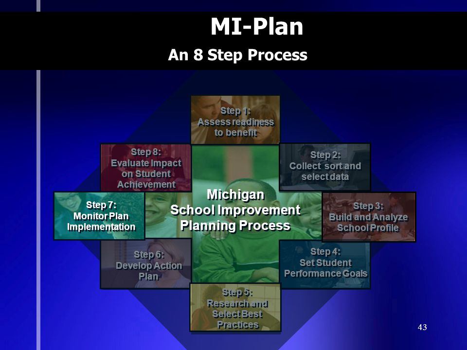 43 MI-Plan Michigan School Improvement Planning Process Michigan School Improvement Planning Process Step 8: Evaluate Impact on Student Achievement St