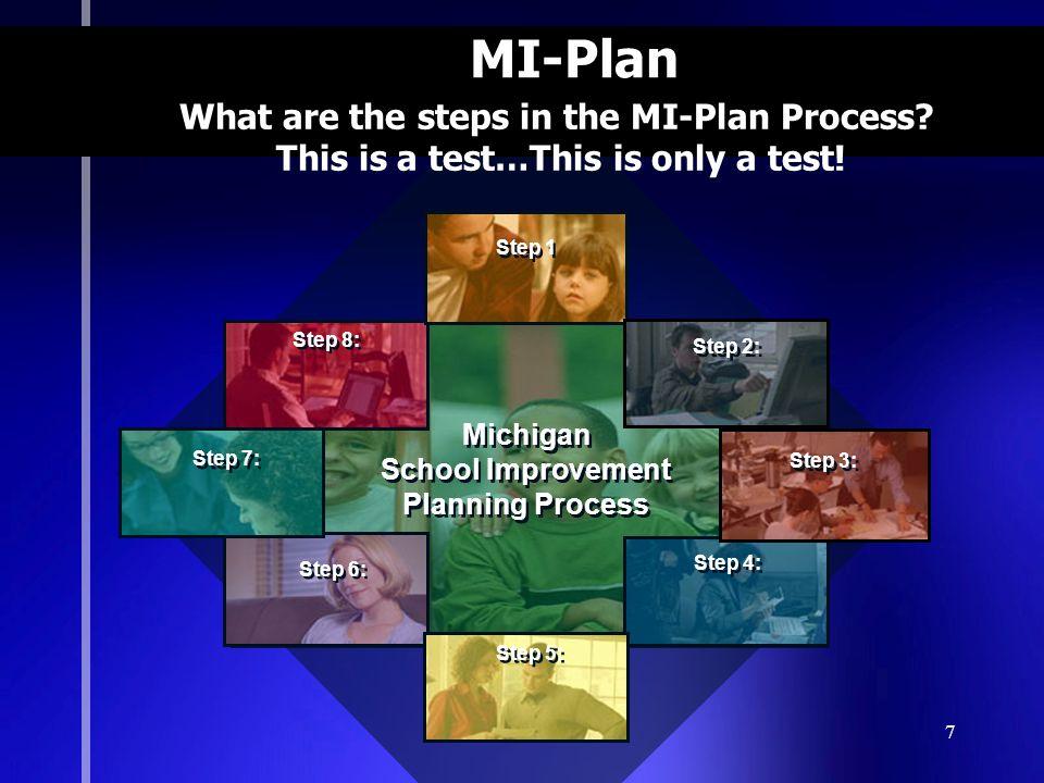 7 MI-Plan Michigan School Improvement Planning Process Michigan School Improvement Planning Process Step 8: Step 4: Step 6: Step 5: Step 1 Step 2: Ste