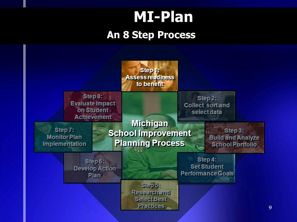 9 MI-Plan Michigan School Improvement Planning Process Michigan School Improvement Planning Process Step 8: Evaluate Impact on Student Achievement Ste