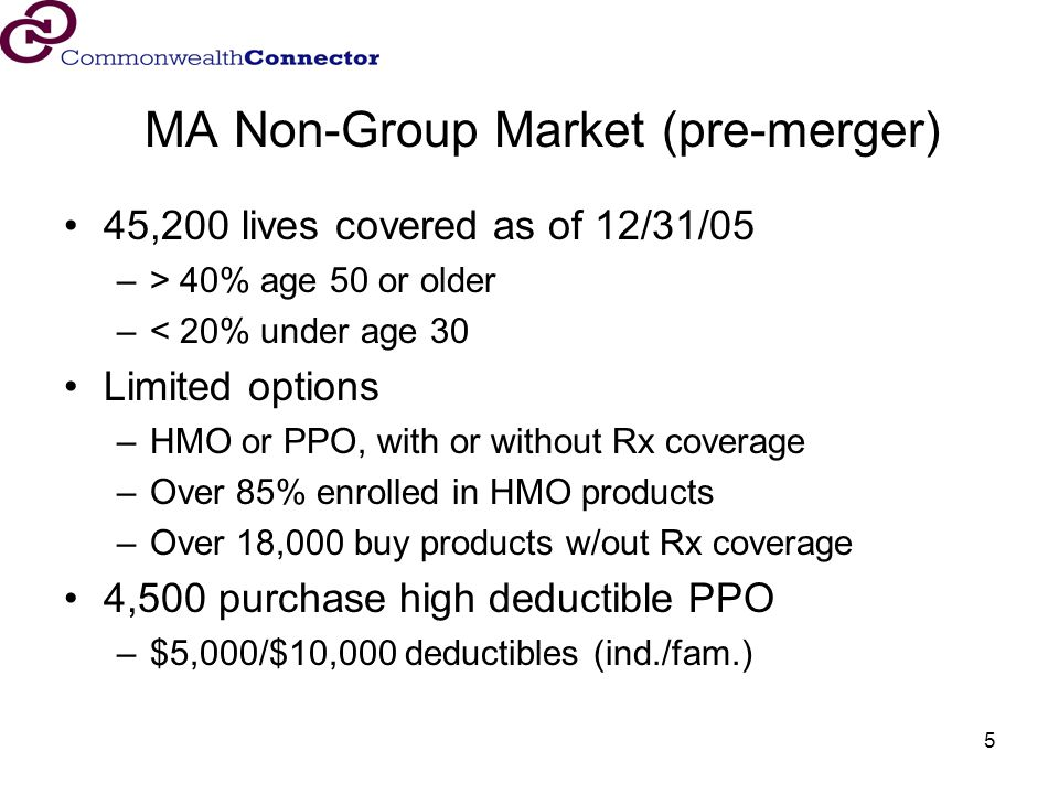 5 MA Non-Group Market (pre-merger) 45,200 lives covered as of 12/31/05 –> 40% age 50 or older –< 20% under age 30 Limited options –HMO or PPO, with or without Rx coverage –Over 85% enrolled in HMO products –Over 18,000 buy products w/out Rx coverage 4,500 purchase high deductible PPO –$5,000/$10,000 deductibles (ind./fam.)