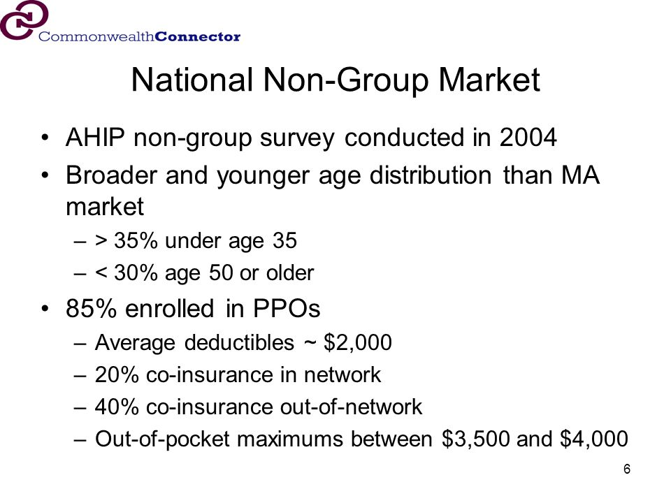 6 National Non-Group Market AHIP non-group survey conducted in 2004 Broader and younger age distribution than MA market –> 35% under age 35 –< 30% age 50 or older 85% enrolled in PPOs –Average deductibles ~ $2,000 –20% co-insurance in network –40% co-insurance out-of-network –Out-of-pocket maximums between $3,500 and $4,000