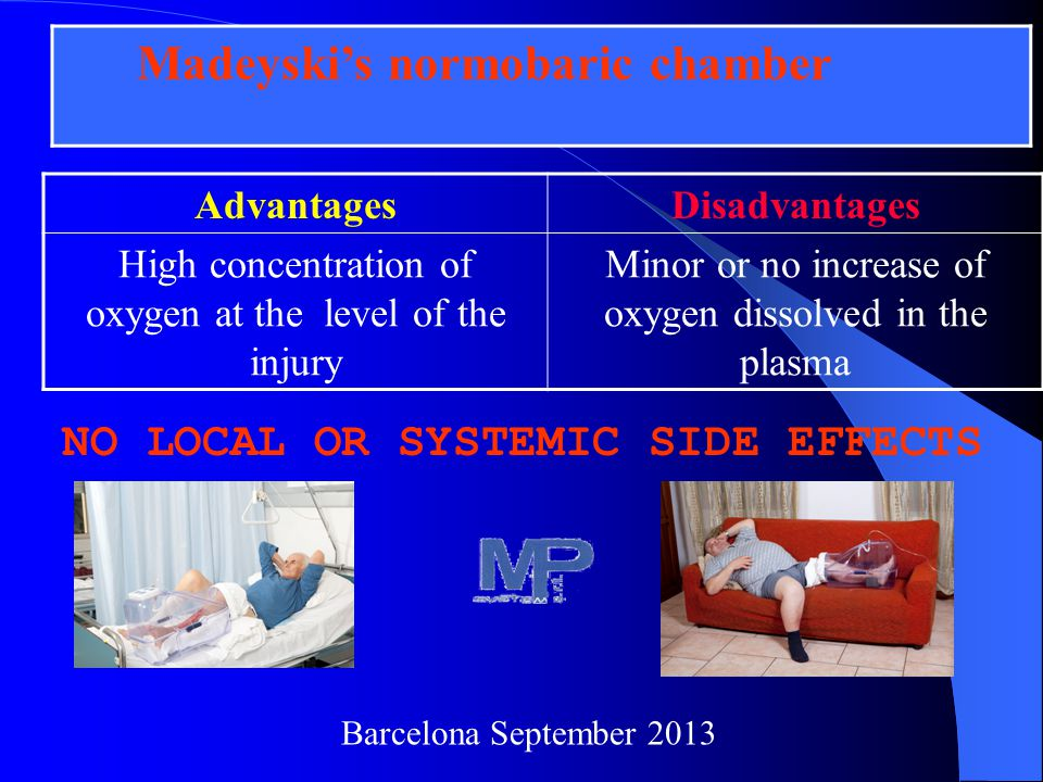 AdvantagesDisadvantages High concentration of oxygen at the level of the injury Minor or no increase of oxygen dissolved in the plasma NO LOCAL OR SYSTEMIC SIDE EFFECTS Madeyski's normobaric chamber Barcelona September 2013