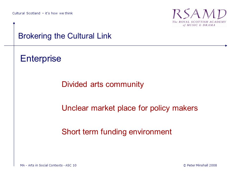 Cultural Scotland – it's how we think Brokering the Cultural Link © Peter Minshall 2008MA - Arts in Social Contexts - ASC 10 Enterprise Community Planning Imposed Structure Stifles Community Development
