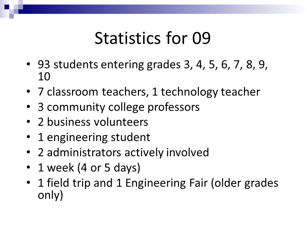 Statistics for 09 93 students entering grades 3, 4, 5, 6, 7, 8, 9, 10 7 classroom teachers, 1 technology teacher 3 community college professors 2 business volunteers 1 engineering student 2 administrators actively involved 1 week (4 or 5 days) 1 field trip and 1 Engineering Fair (older grades only)