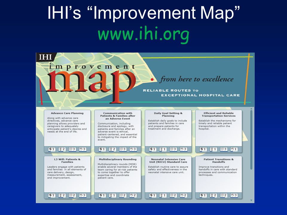 IHI's Improvement Map www.ihi.org