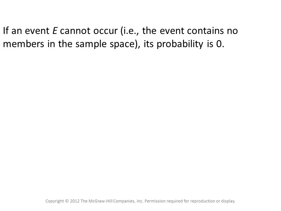 Probability Rule 2 If an event E cannot occur (i.e., the event contains no members in the sample space), its probability is 0.