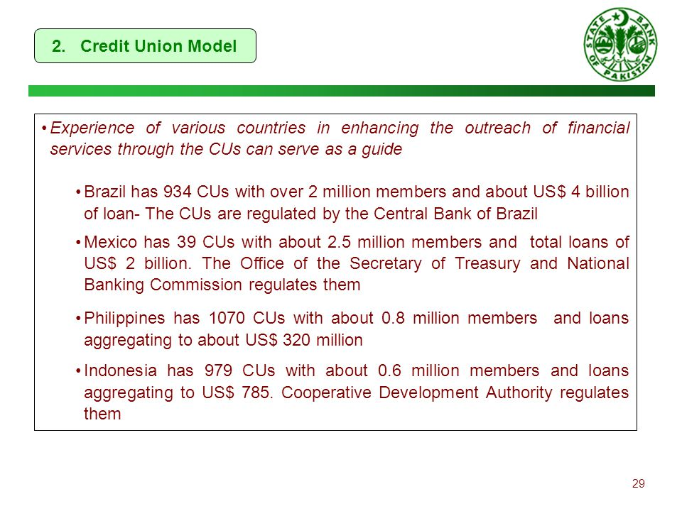 29 2. Credit Union Model Experience of various countries in enhancing the outreach of financial services through the CUs can serve as a guide Brazil h