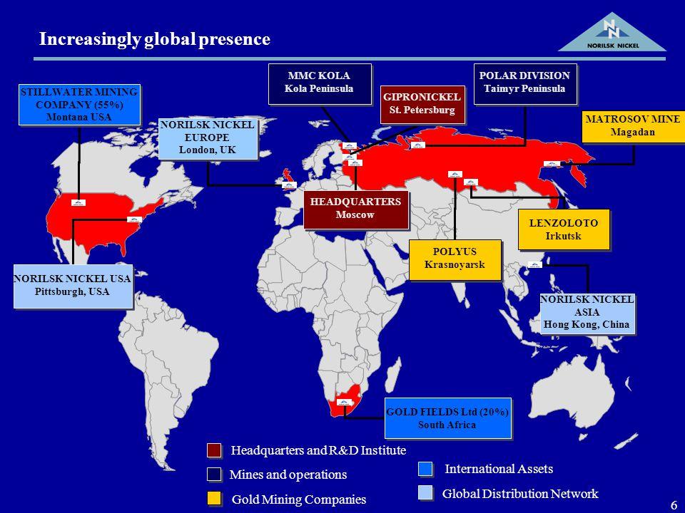 6 Increasingly global presence MMC KOLA Kola Peninsula POLAR DIVISION Taimyr Peninsula NORILSK NICKEL EUROPE London, UK HEADQUARTERS Moscow GOLD FIELDS Ltd (20%) South Africa LENZOLOTO Irkutsk GIPRONICKEL St.