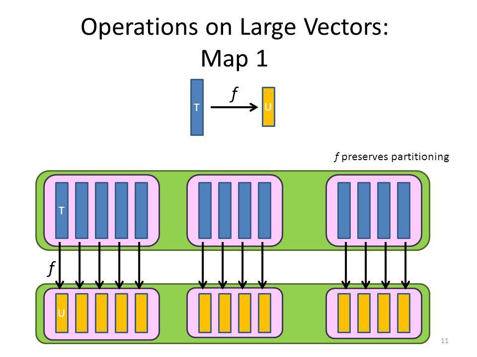 Operations on Large Vectors: Map 1 11 U T T U f f f preserves partitioning