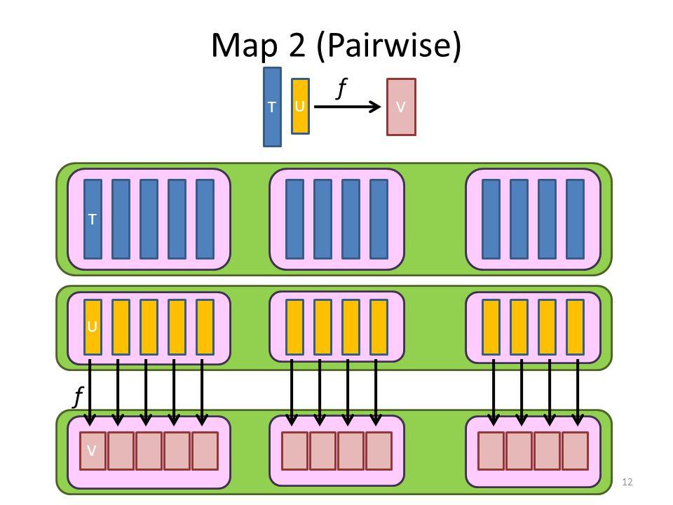 V Map 2 (Pairwise) 12 T U f V U T f