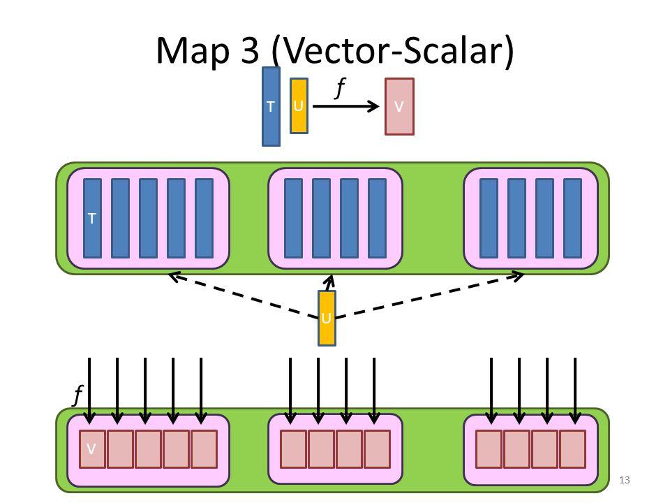 Map 3 (Vector-Scalar) 13 T U f V V U T f