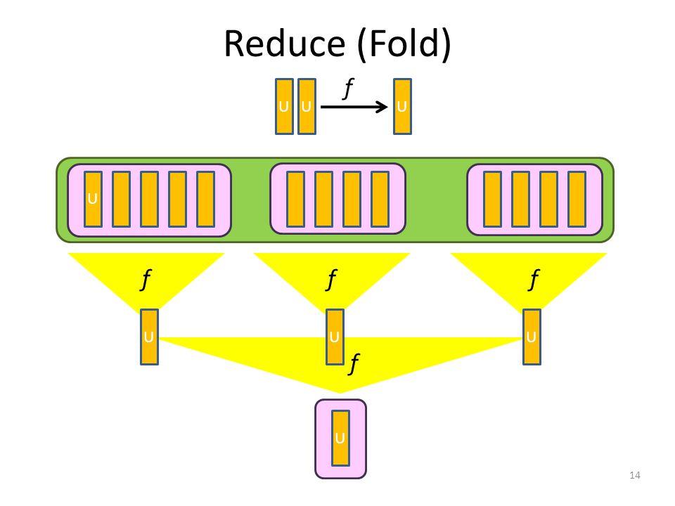 Reduce (Fold) 14 UUU U f fff f UUU U