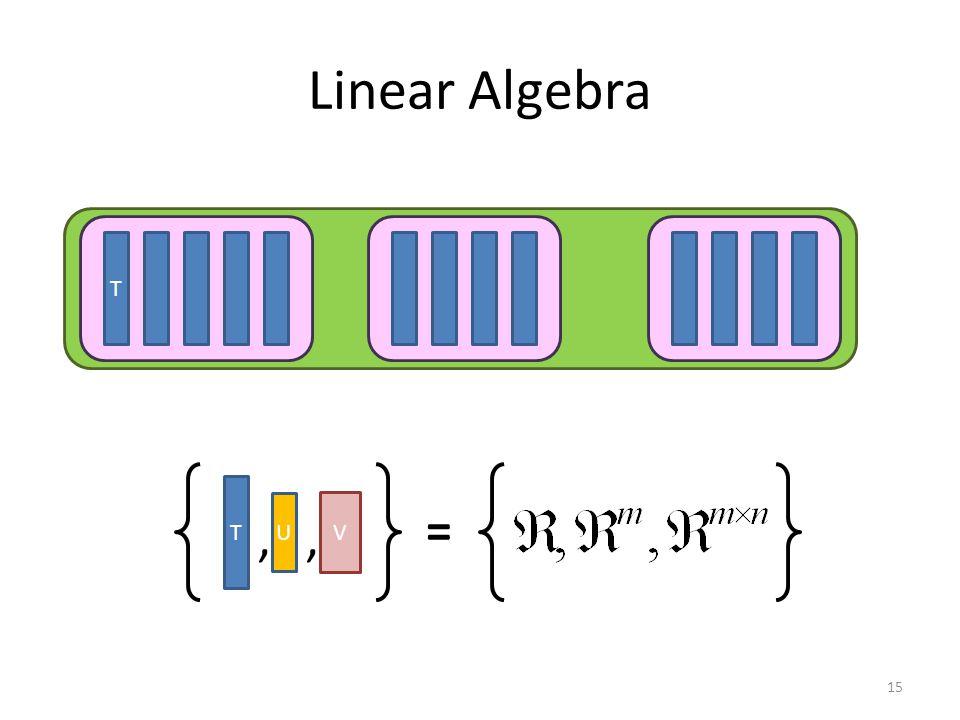 Linear Algebra 15 T U V =,, T