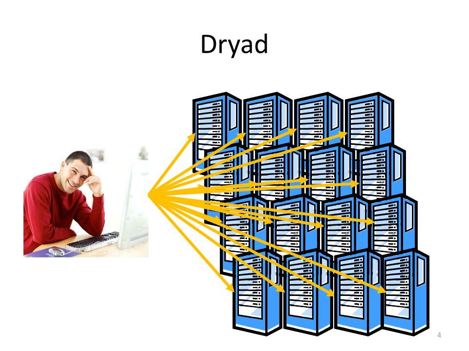 Dryad 4