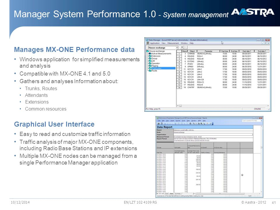 © Aastra - 2012 41 Manages MX-ONE Performance data Windows application for simplified measurements and analysis Compatible with MX-ONE 4.1 and 5.0 Gat