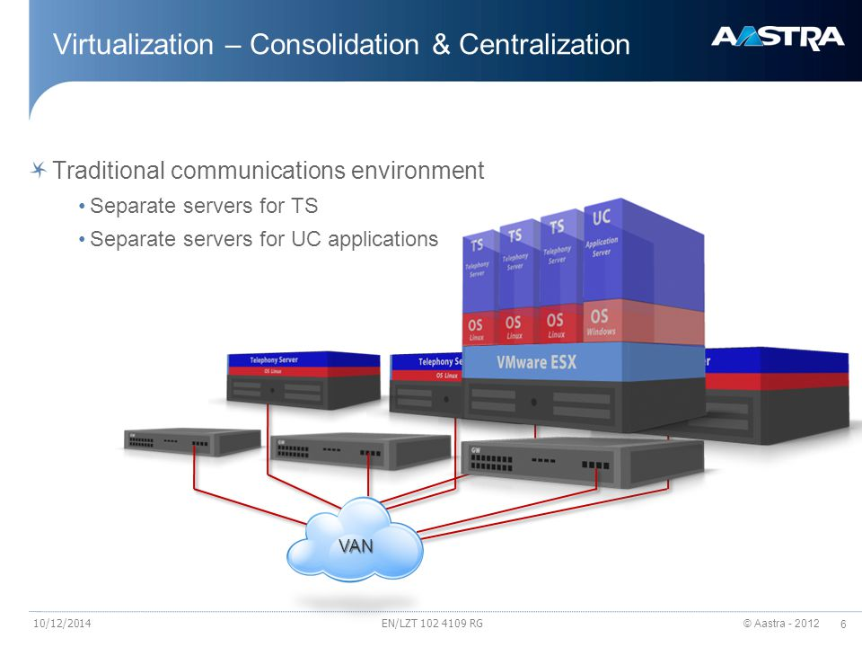 © Aastra - 2012 7 EN/LZT 102 4109 RG Virtualization – Basic Setup Virtualized Communications Servers Virtualized Telephony Servers Virtualized UC Applications Server Benefits: > Consolidate TS and application servers > Reduce server footprint and facilitate data center management > Real time apps in line with company IS/IT virtualization strategy 10/12/2014