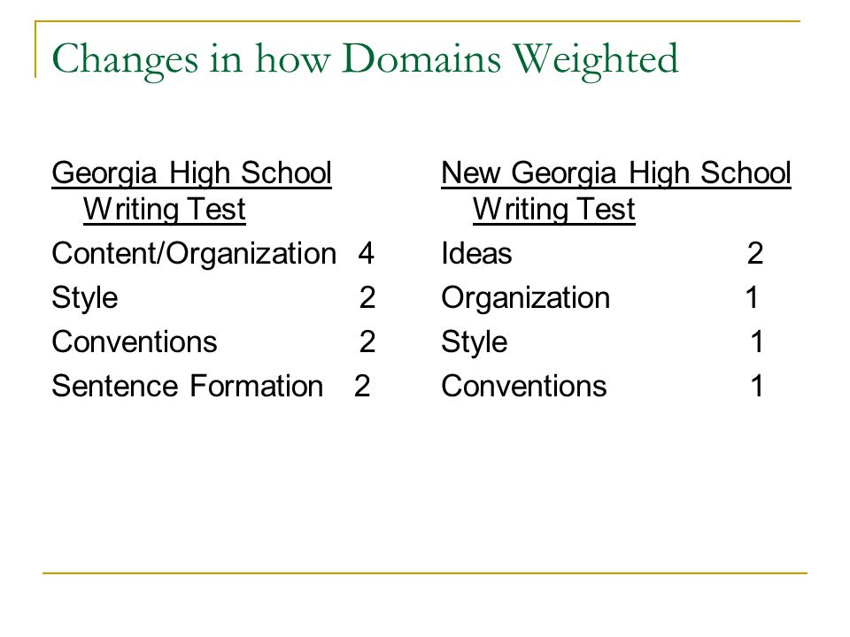 Changes in how Domains Weighted Georgia High School Writing Test Content/Organization 4 Style 2 Conventions 2 Sentence Formation 2 New Georgia High Sc