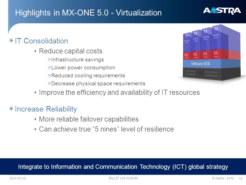 © Aastra - 2012 14 Highlights in MX-ONE 5.0 - Virtualization IT Consolidation Reduce capital costs >Infrastructure savings >Lower power consumption >Reduced cooling requirements >Decrease physical space requirements Improve the efficiency and availability of IT resources Increase Reliability More reliable failover capabilities Can achieve true 5 nines level of resilience Integrate to Information and Communication Technology (ICT) global strategy 2014-10-12EN/LZT 102 4108 RH