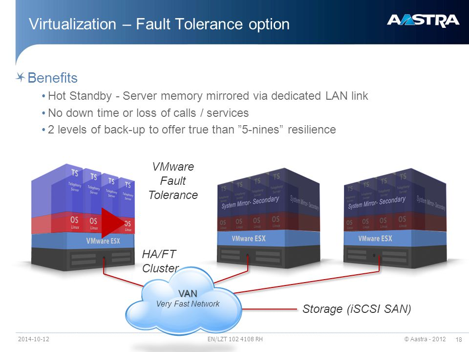 © Aastra - 2012 18 Benefits Hot Standby - Server memory mirrored via dedicated LAN link No down time or loss of calls / services 2 levels of back-up to offer true than 5-nines resilience Virtualization – Fault Tolerance option HA/FT Cluster Storage (iSCSI SAN) VAN VAN Very Fast Network VMware Fault Tolerance 2014-10-12EN/LZT 102 4108 RH