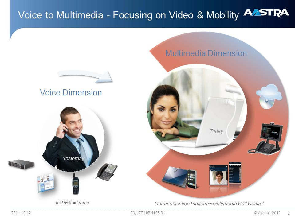 © Aastra - 2012 2 Voice to Multimedia - Focusing on Video & Mobility EN/LZT 102 4108 RH Voice Dimension Multimedia Dimension IP PBX = Voice Communication Platform= Multimedia Call Control Yesterday Today 2014-10-12