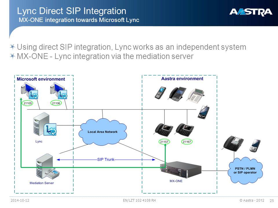 © Aastra - 2012 25 Lync Direct SIP Integration MX-ONE integration towards Microsoft Lync Using direct SIP integration, Lync works as an independent system MX-ONE - Lync integration via the mediation server 2014-10-12EN/LZT 102 4108 RH