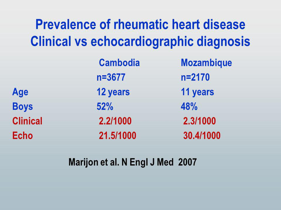 Prevalence of rheumatic heart disease Clinical vs echocardiographic diagnosis CambodiaMozambique n=3677n=2170 Age12 years11 years Boys52%48% Clinical 2.2/1000 2.3/1000 Echo 21.5/1000 30.4/1000 Marijon et al.