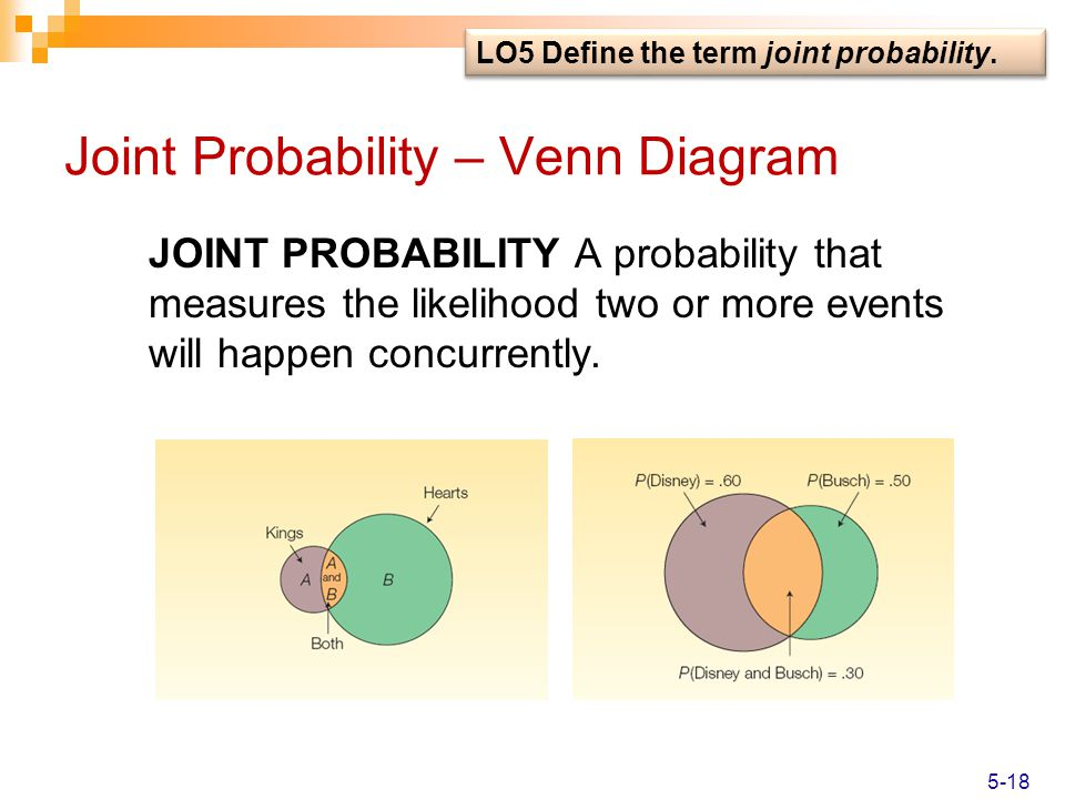Joint Probability – Venn Diagram JOINT PROBABILITY A probability that measures the likelihood two or more events will happen concurrently. LO5 Define