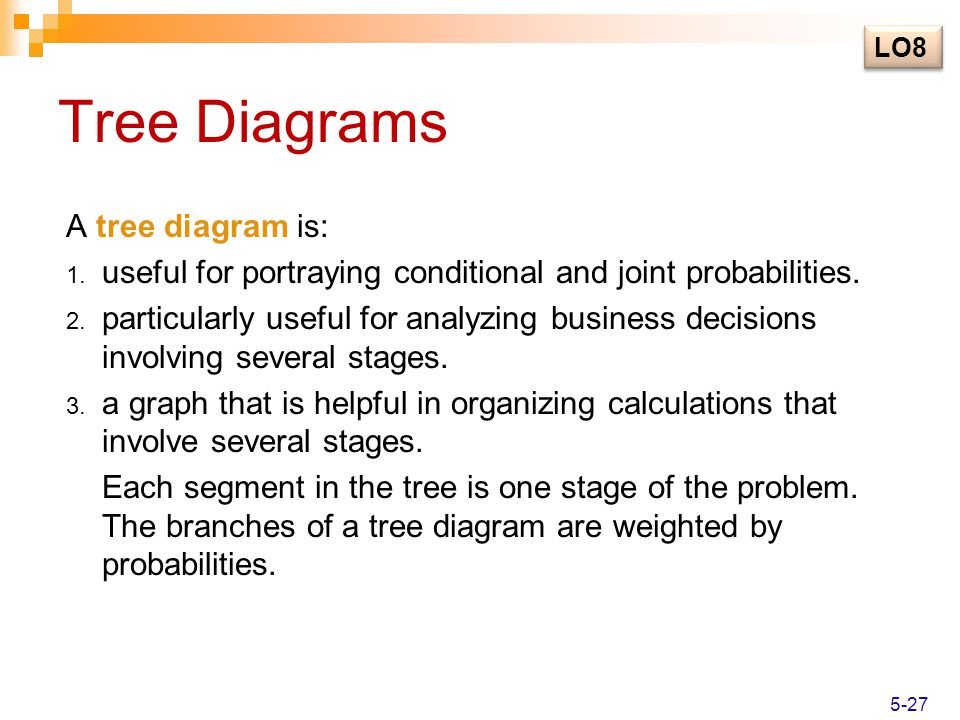 Tree Diagrams A tree diagram is: 1. useful for portraying conditional and joint probabilities. 2. particularly useful for analyzing business decisions