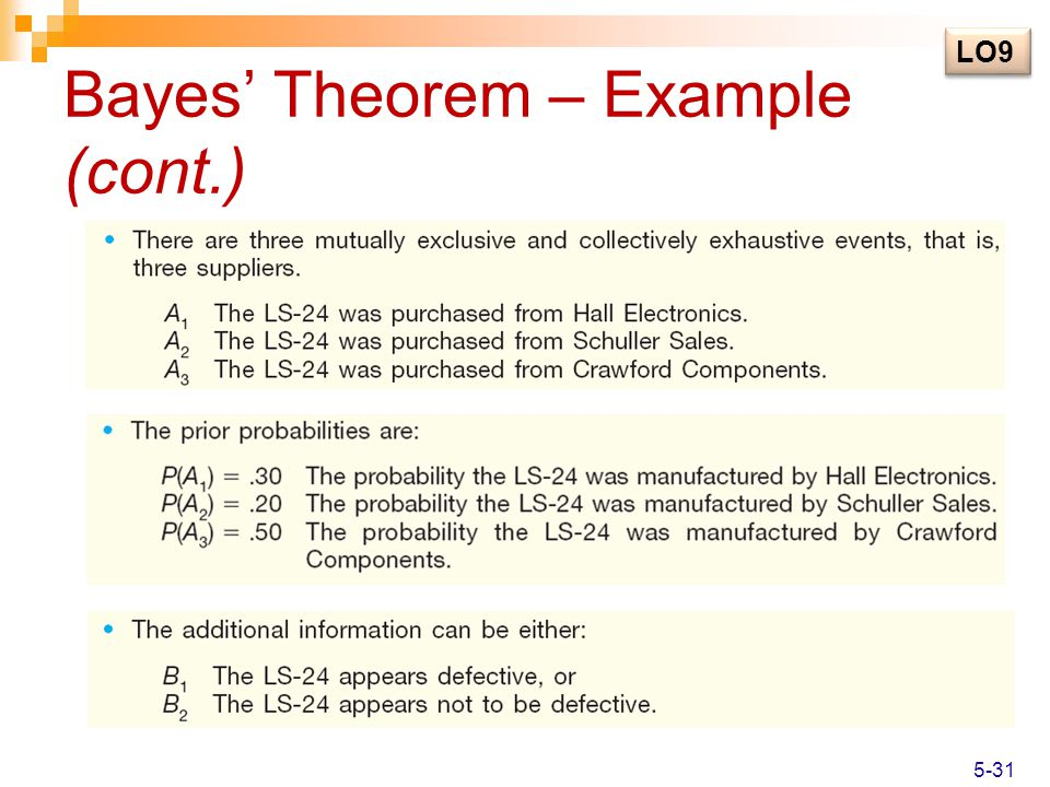 Bayes' Theorem – Example (cont.) LO9 5-31