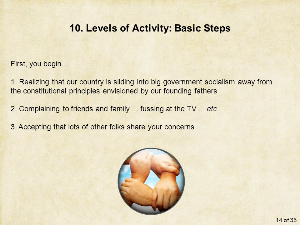 10. Levels of Activity: Basic Steps First, you begin… 1. Realizing that our country is sliding into big government socialism away from the constitutio