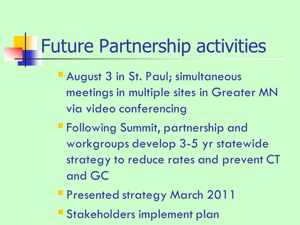 Future Partnership activities  August 3 in St.