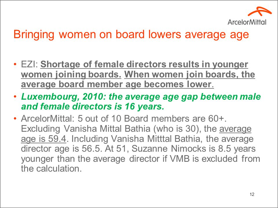 12 Bringing women on board lowers average age EZI: Shortage of female directors results in younger women joining boards.