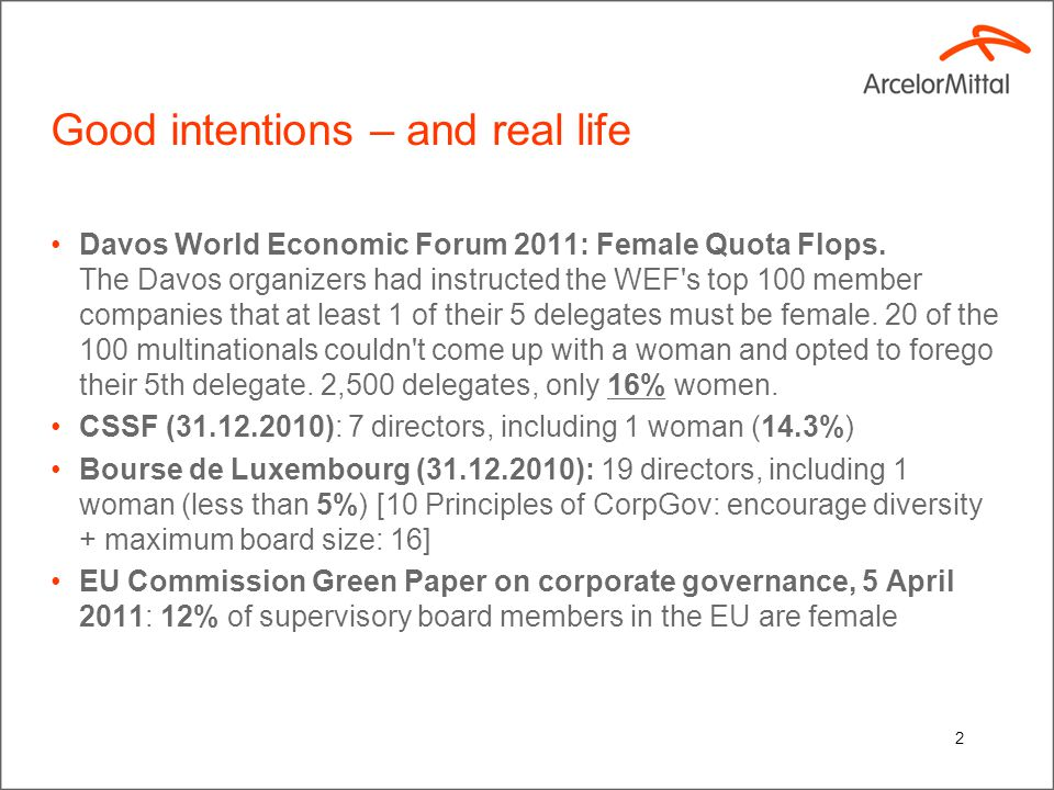 2 Good intentions – and real life Davos World Economic Forum 2011: Female Quota Flops.