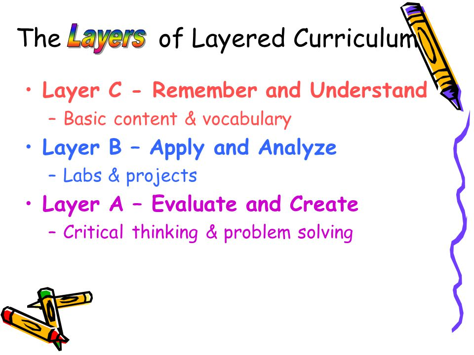 The of Layered Curriculum Layer C - Remember and Understand –Basic content & vocabulary Layer B – Apply and Analyze –Labs & projects Layer A – Evaluate and Create –Critical thinking & problem solving