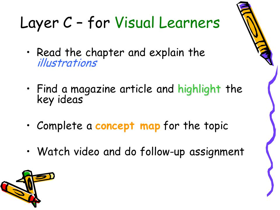 Layer C – for Visual Learners Read the chapter and explain the illustrations highlightFind a magazine article and highlight the key ideas Complete a concept map for the topic Watch video and do follow-up assignment