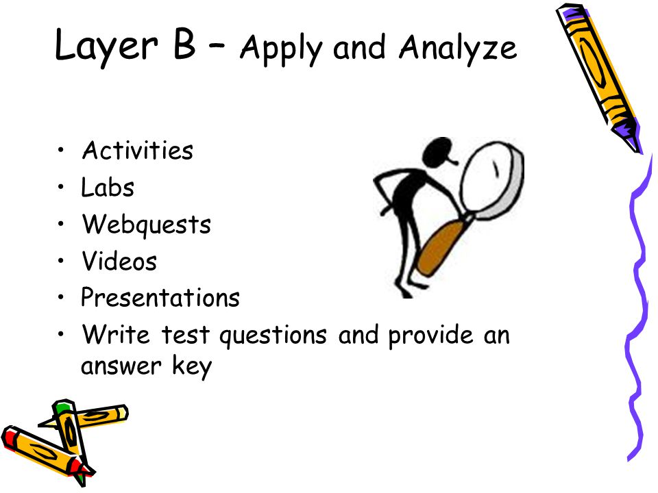 Layer B – Apply and Analyze Activities Labs Webquests Videos Presentations Write test questions and provide an answer key